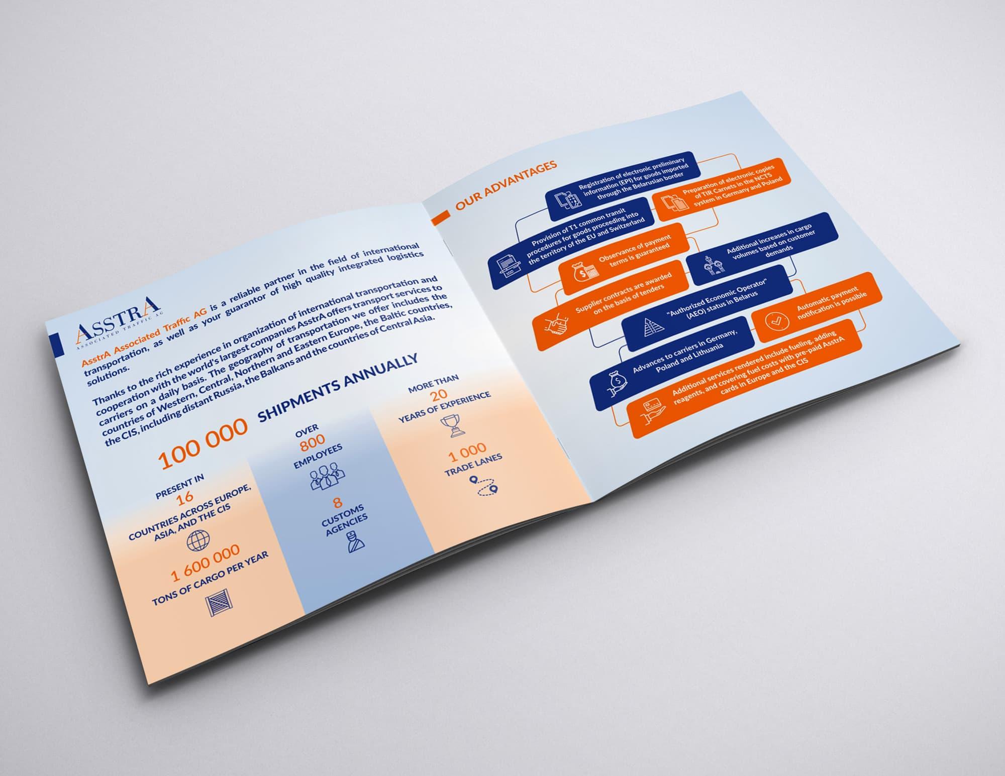 Дизайн брошюры AsstrA