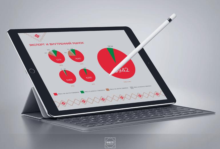 Разработка дизайна инфографики